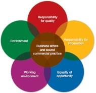 Corporate-Culture-Strategy